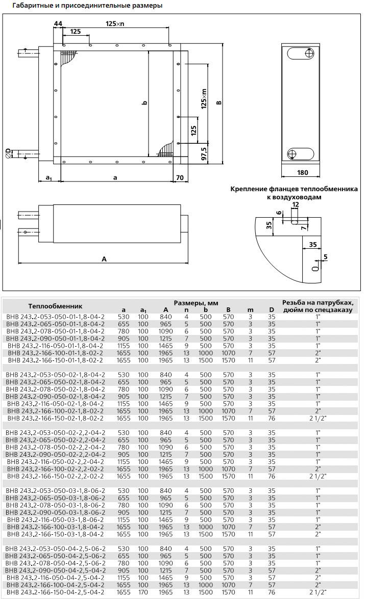 Теплообменник веза внв 243 ту 4863-016-40149153-98 объмный водоводяной теплообменник гвс