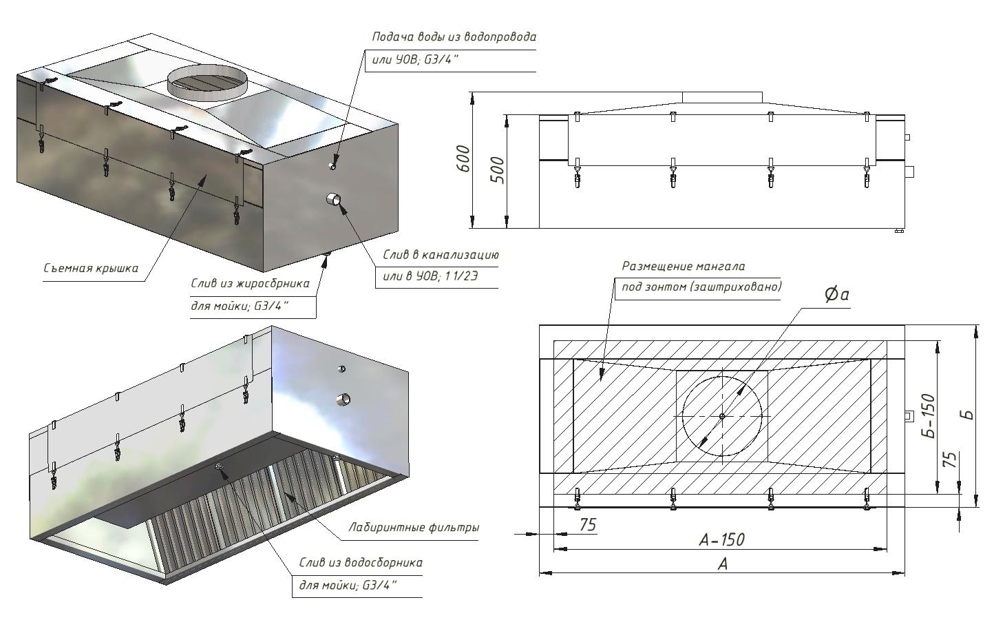 Как сделать вытяжку в частном доме своими руками: схема 3
