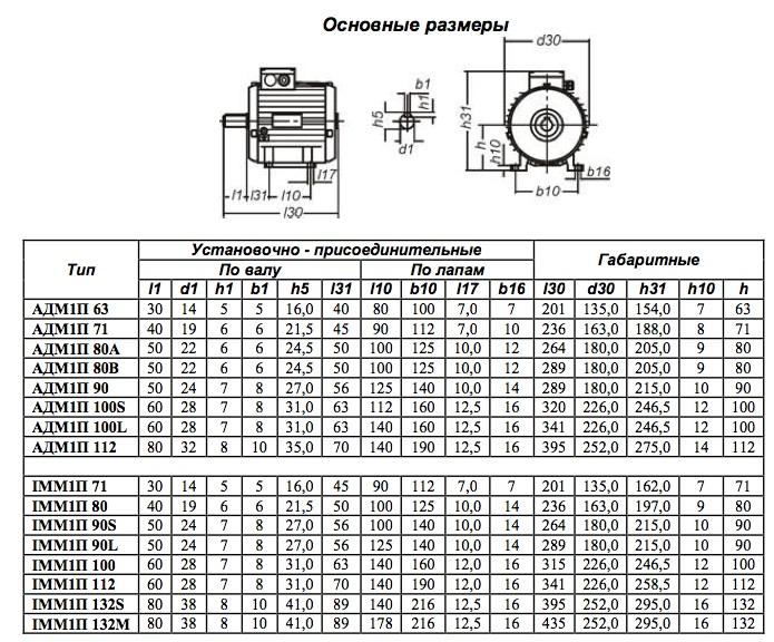 Электропривод MOР 52032