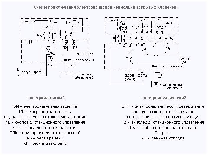 Электрическая схема включения клапана