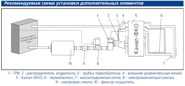 схема установки вспомогательного ремня